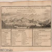 (10)風景野外素描高檔噴繪印刷歐美圖片資源文件