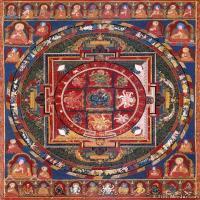 (2)佛像老唐卡-佛画-佛教-神像图片