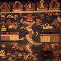 (27)古代唐卡佛教唐卡佛教神图片
