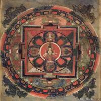 (20)古代唐卡佛教唐卡佛教神图片
