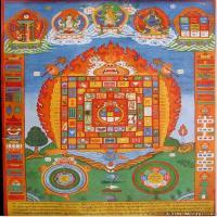 (9)古代唐卡佛教唐卡佛教神图片