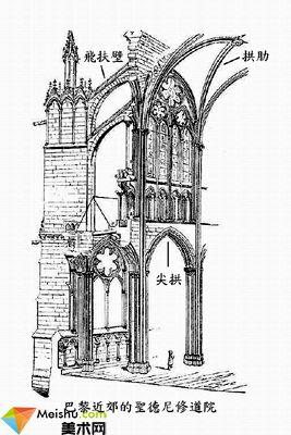早期与盛期哥德式建筑与雕刻-中世纪美术史(4)