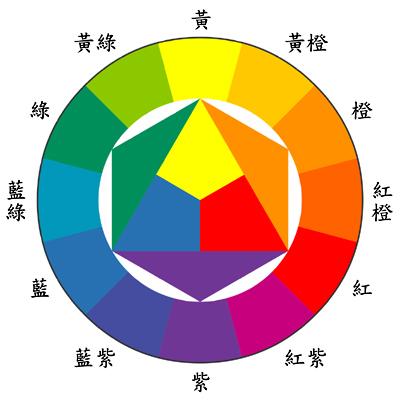 美术的构成元素-第二讲:色彩