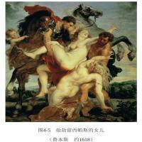 17与18世纪欧洲美术-17世纪佛兰德斯美术