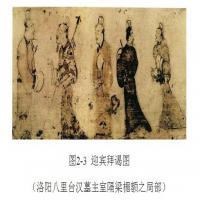 秦汉美术史-绘画艺术