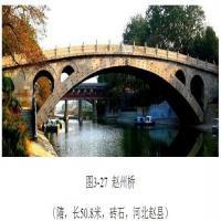 魏晋南北朝隋唐美术-中国建筑艺术