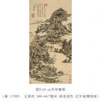明清美术史-中国绘画艺术(二)