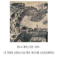五代宋元美术-五代宋元绘画艺术(二)