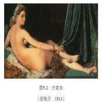 19世纪欧洲及美国美术-法国新古典主义美术