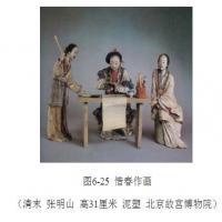 近现代美术-中国雕塑艺术