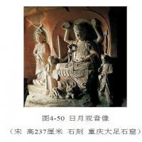 五代宋元美术-中国建筑和雕塑艺术