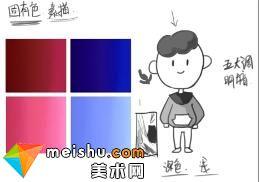 固有色素描区分-素描与色彩基础教程