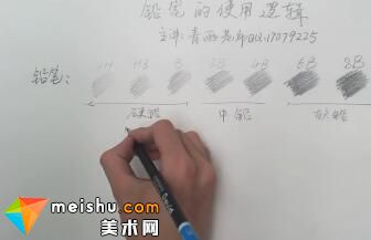 素描:素描入门之铅笔的使用逻辑